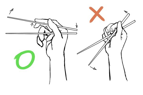chopstick-usage